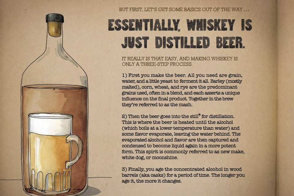 Whiskey-Know-It-All_1